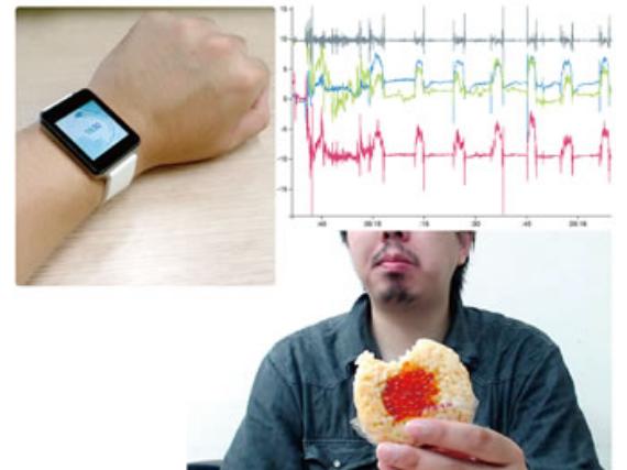 腕時計型ウェアラブルセンサを用いた食事内容推定の研究